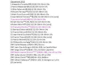classement2012